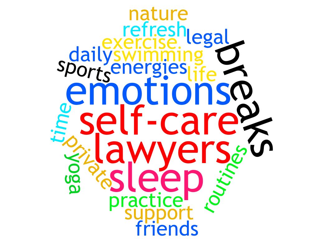 SELF-CARE FOR LAWYERS
